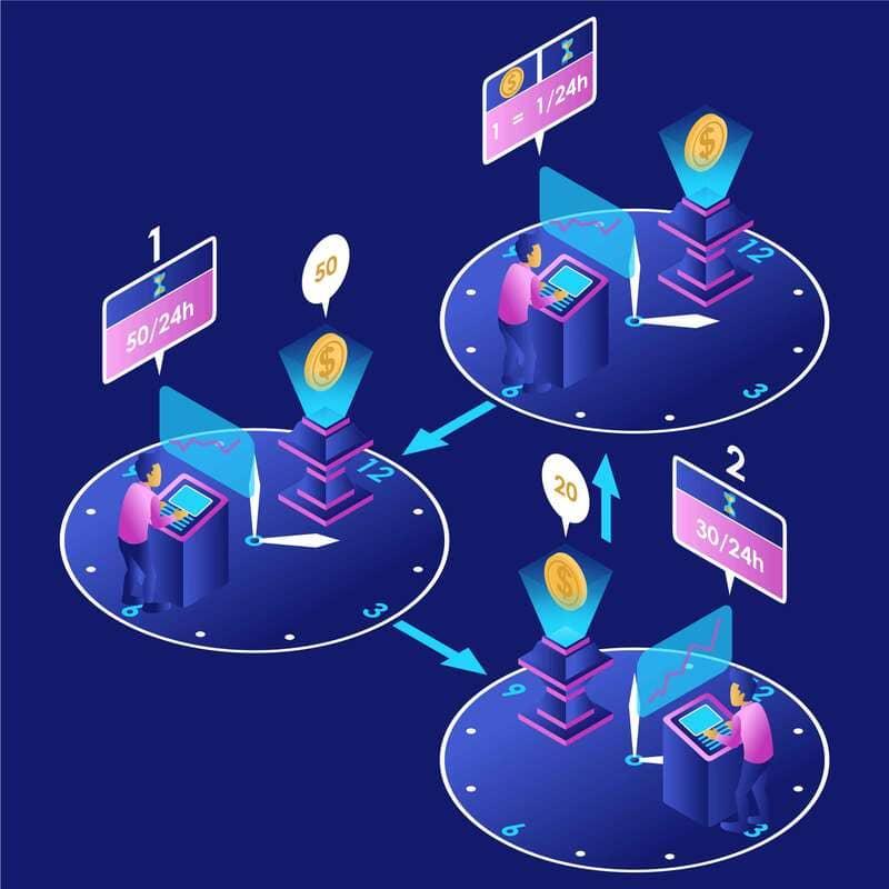 Persona midiendo para mejorar los resultados de su negocio online. Medir, una de las ventajas de digitalizar tu negocio.